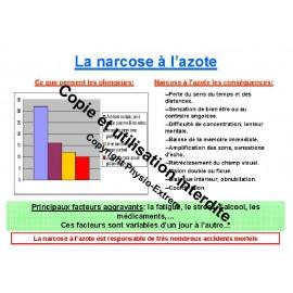 Poster narcose